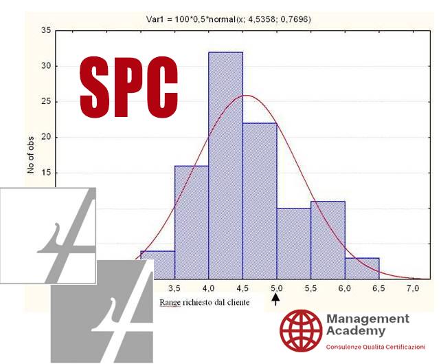 SPC - Corso Controllo Statistico di Processo