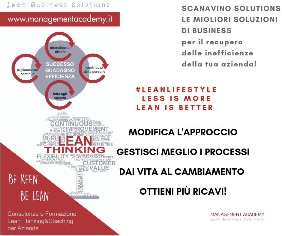 METODO SCANAVINO SOLUTIONS